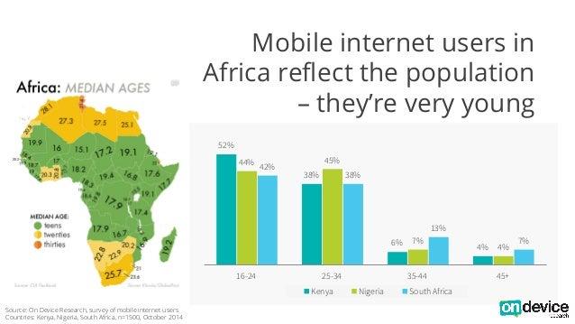 Internett bekjente Nigeria