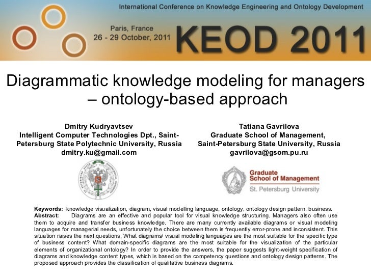 Diagrammatic knowledge modeling for managers  – ontology-based approach Keywords:   knowledge visualization, diagram, visu...
