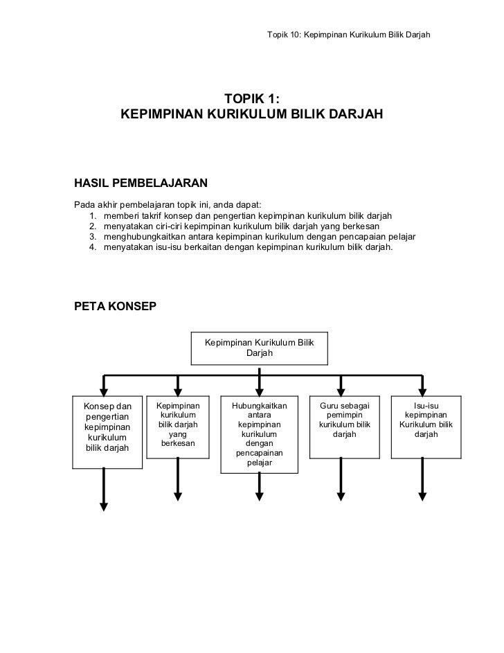 Topik 10: Kepimpinan Kurikulum Bilik Darjah                        TOPIK 1:           KEPIMPINAN KURIKULUM BILIK DARJAHHAS...