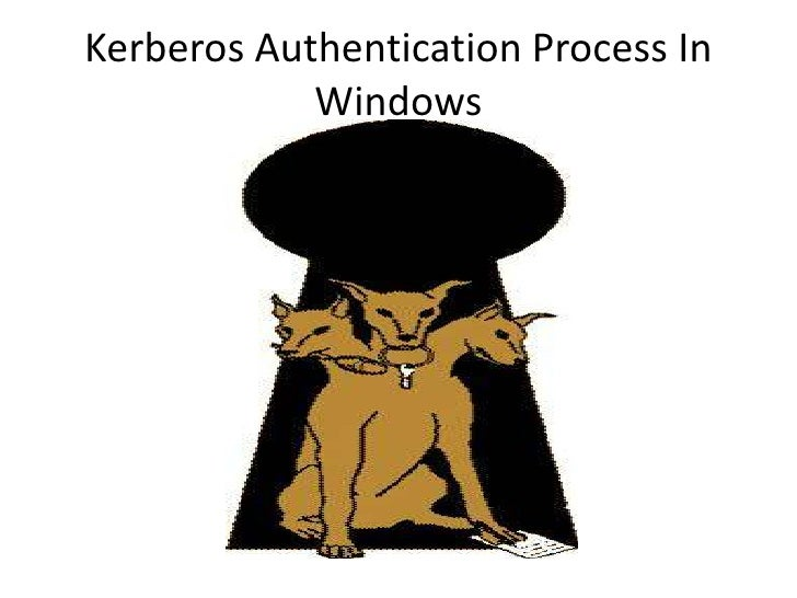 Kerberos Authentication Process In Windows