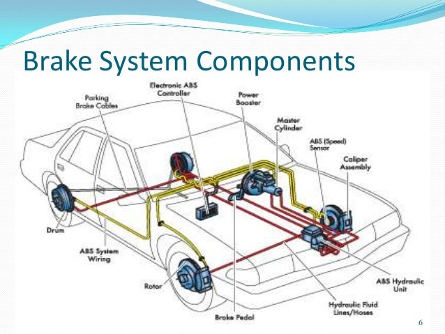 Parts Of A Car S Brake System