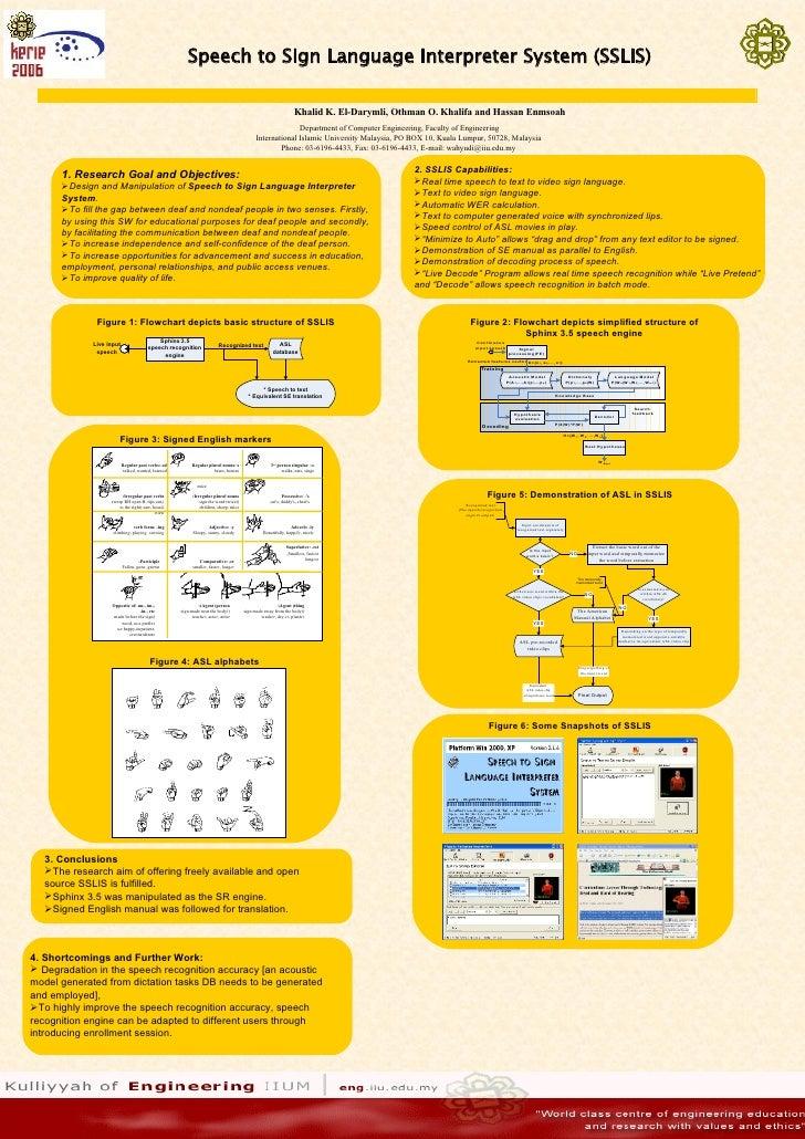 <ul><li>Main Capabilities of SSLIS: </li></ul><ul><li>Real-time speech to text to on-screen video sign language translatio...