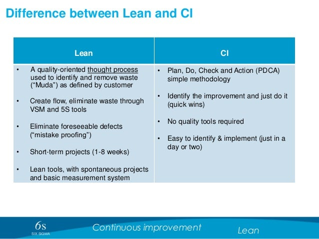 difference between performance measurement and quality improvement process
