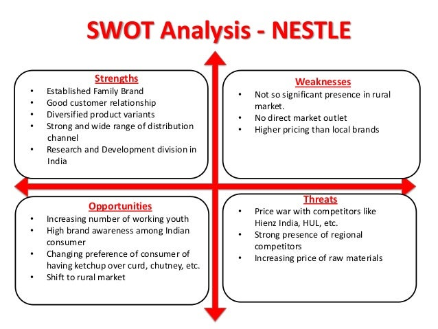 Nestle company SWOT Analysis