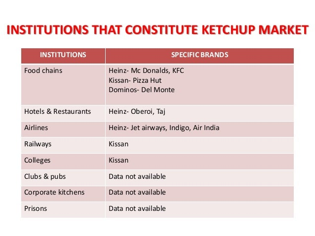 ketchup market in india Regarding product ingredient type, ketchup market can be classified into tomato ketchup, mushroom ketchup, mustard ketchup, fruit & nut ketchup, and others regarding application, the ketchup market is divided into food services market, direct family consumption and home cooking.