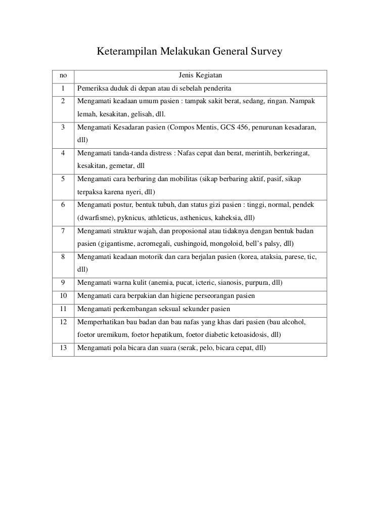 Keterampilan Melakukan General Survey<br />noJenis Kegiatan1Pemeriksa duduk di depan atau di sebelah penderita2Mengamati k...