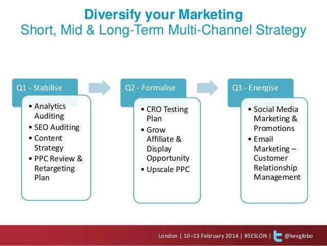 6 Advertising Plan Samples & Templates