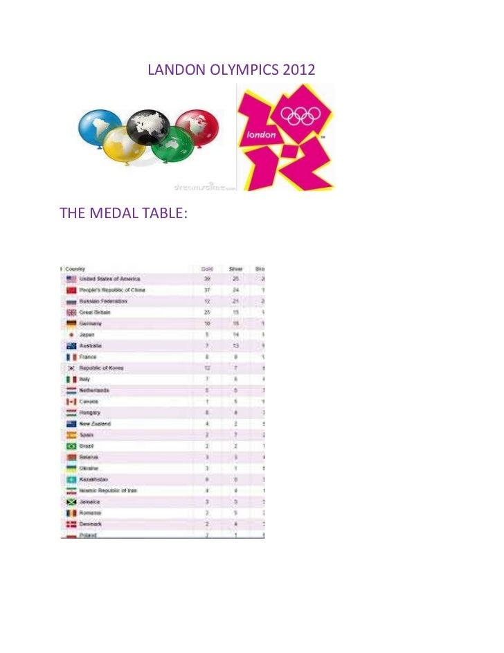 LANDON OLYMPICS 2012THE MEDAL TABLE: