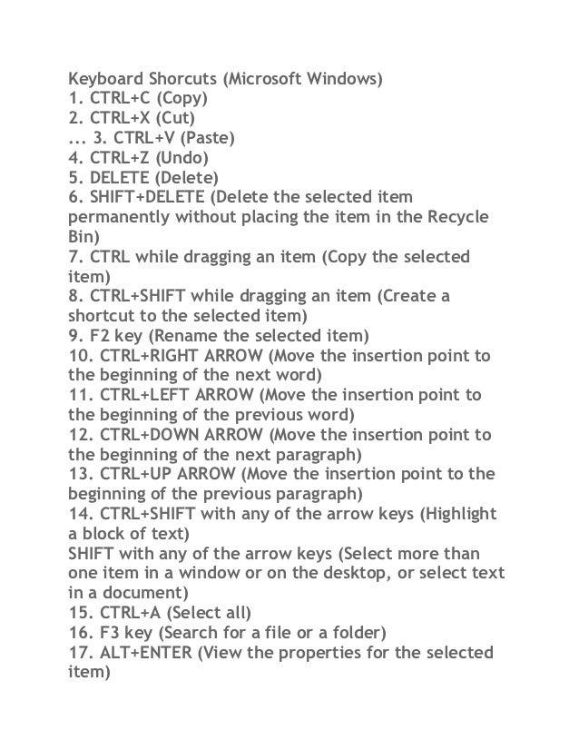 Keyboard Shorcuts (Microsoft Windows)1. CTRL+C (Copy)2. CTRL+X (Cut)... 3. CTRL+V (Paste)4. CTRL+Z (Undo)5. DELETE (Delete...