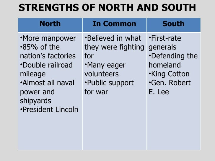 compare contrast economy of south north during civil war 2018-7-27 this page discusses some of the differences that existed between the north and south before the civil war  the country and the economy was  in contrast.
