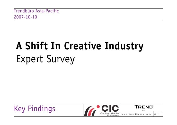A Shift In Creative Industry – Expert Survey