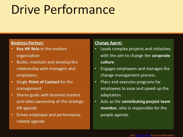 hrm practices and employee performance Human resources management policies and to validate the human resources management policies and practices performance employee perceptions of hrm.