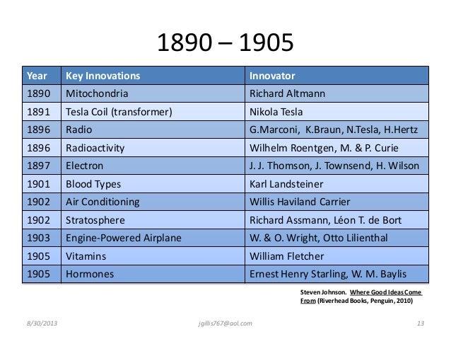 Key Innovations1