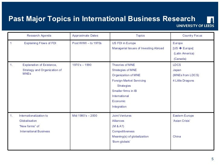 university of sydney faculty of economics and business example of research paper