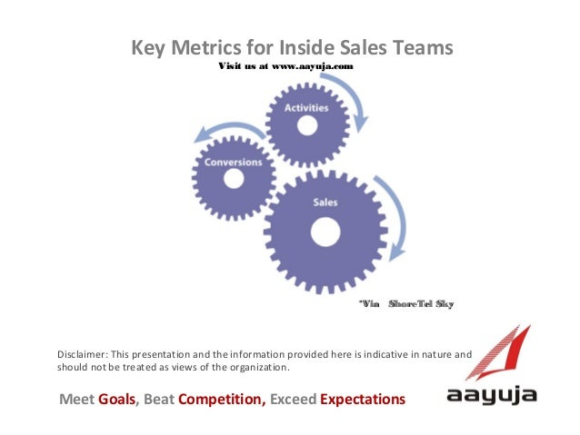 Key Metrics for Inside Sales Teams Visit us at www.aayuja.com  *Via  ShoreTel Sky  Disclaimer: This presentation and the i...