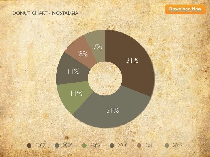 [Keynote template] Donut Chart Nostalgia