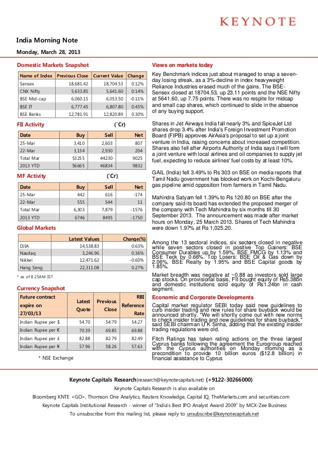 India Morning NoteMonday, March 28, 2013Domestic Markets Snapshot                                           Views on marke...