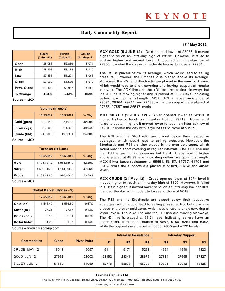 Keynote commodity daily report 170512