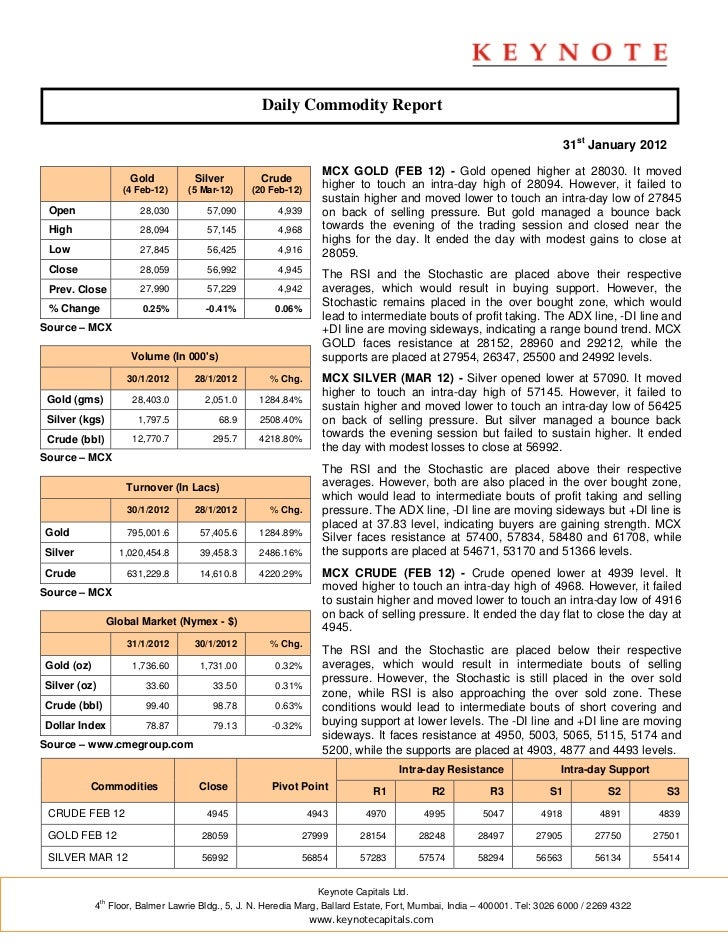 Daily Commodity Report                                                                                                    ...