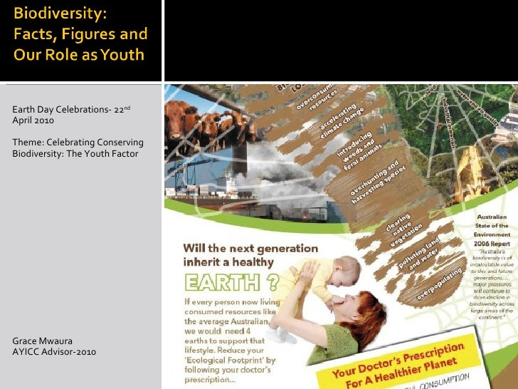 <ul><li>Earth Day Celebrations- 22 nd  April 2010 </li></ul><ul><li>Theme: Celebrating Conserving Biodiversity: The Youth ...