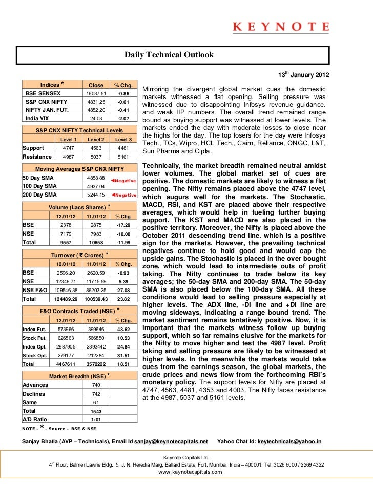 Keynote technicals   daily report for 130112