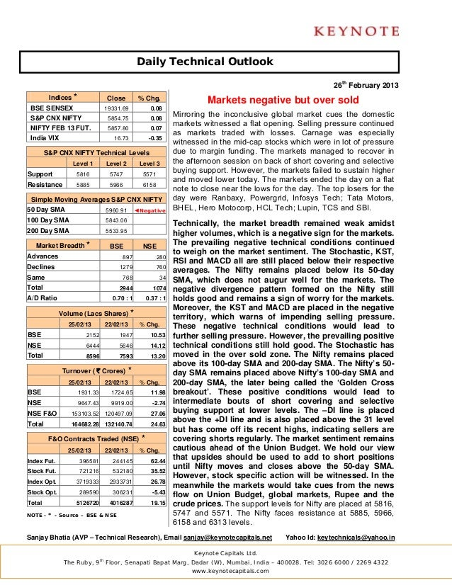 Keynote technicals daily report for 260213