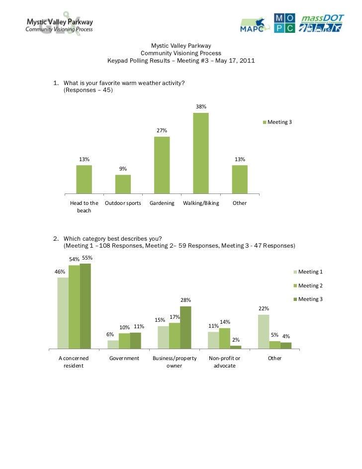 GLX Meeting 3 - Keypad results