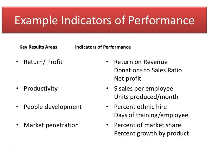 Performance Results Examples of Performance Key Results