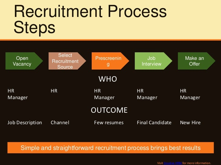how to make a simple resumes