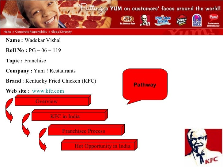 Name : Wadekar Vishal Roll No : PG – 06 – 119 Topic : Franchise Company : Yum ! Restaurants Brand : Kentucky Fried Chicken...