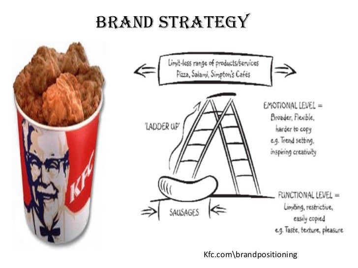 kfc strategic brand managemnt Kfc is the number 1 restaurant brand on social media  ideologies and their  marketing strategies to not only compete with brands but to also indulge  now,  this collaboration management case study video will tell you how richo  provided.
