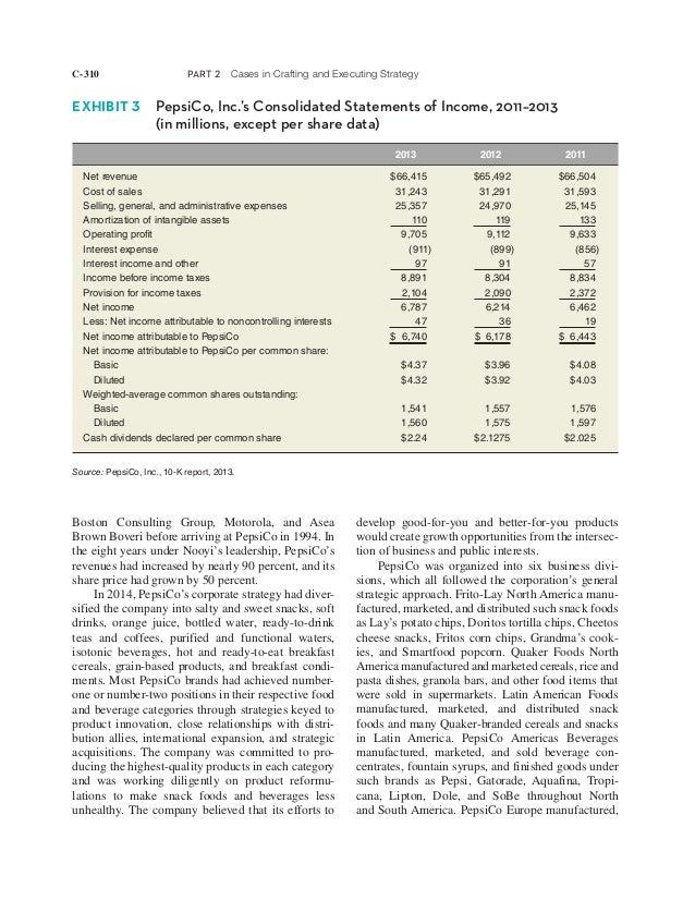 Pepsico's diversification strategy in 2017 case study