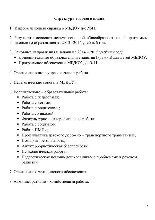 Структура годового плана 1.