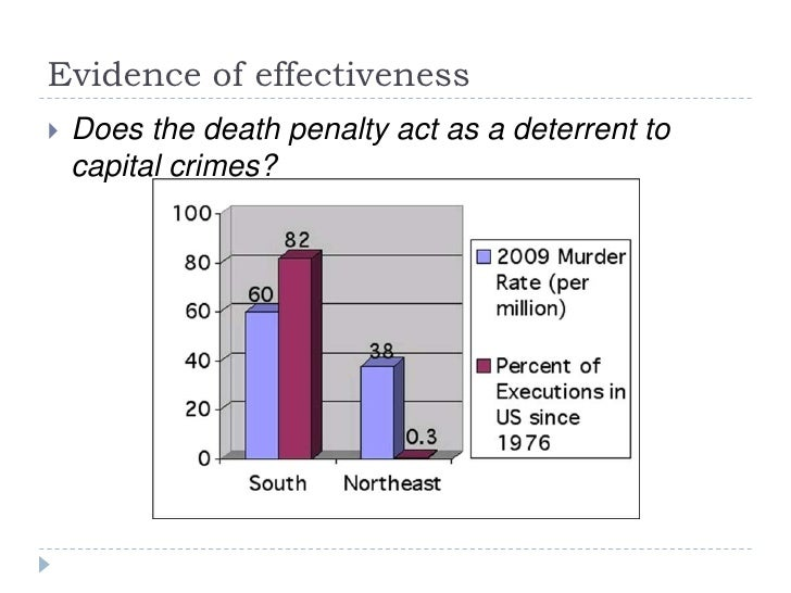 what would be a good thesis statement for the death penalty Thesis on death with dignity  a history of the death penalty is outlined as is the various  from pope john paul's statement that it is 'slaughter' to the.