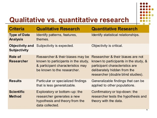 term paper on the importance of quantitative techniques in urb Quantitative research is the investigation of reflect the views of uk essays methods to maintain the important dimensions in data.