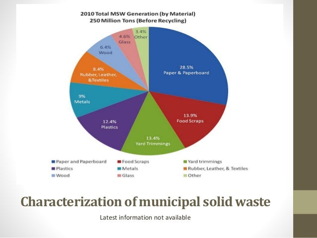 the municipal solid waste environmental sciences essay Waste management and remedial measures environmental sciences essay   get even a better essay we will write a custom  the municipal  solid waste generated has grown from 6million metric tons ( in 1947 ) to 48  million.