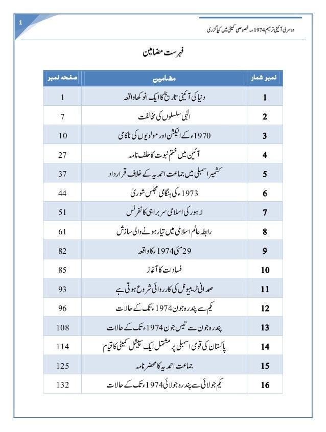 خصوصی کمیٹی میں کیا  گذری - Khususi comitte-main-kya-guzri-with-index