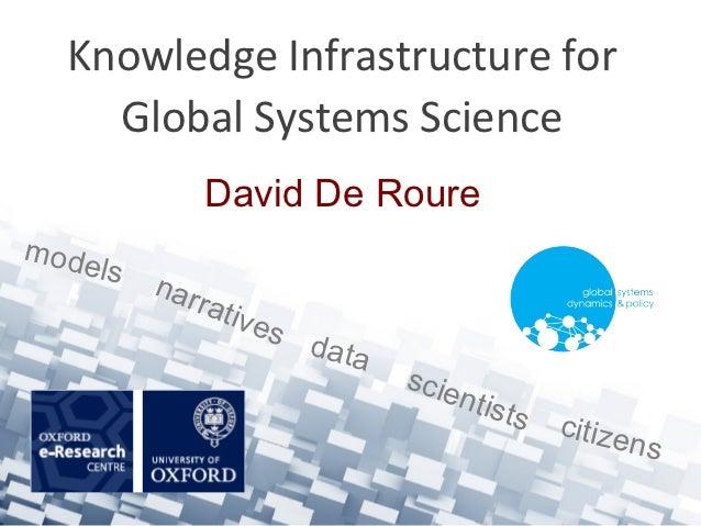 Knowledge Infrastructure for     Global Systems Science                     David De Rourem o de         ls              n...