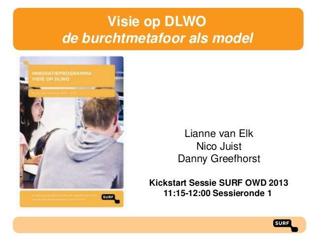 Visie op DLWO de burchtmetafoor als model  Lianne van Elk Nico Juist Danny Greefhorst Kickstart Sessie SURF OWD 2013 11:15...