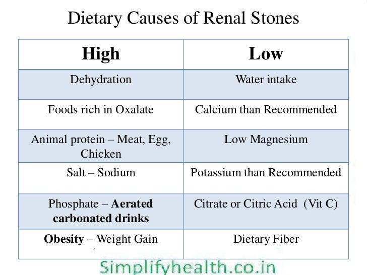 Foods High In Sodium Potassium And Magnesium
