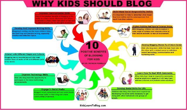 Why Kids Should Blog