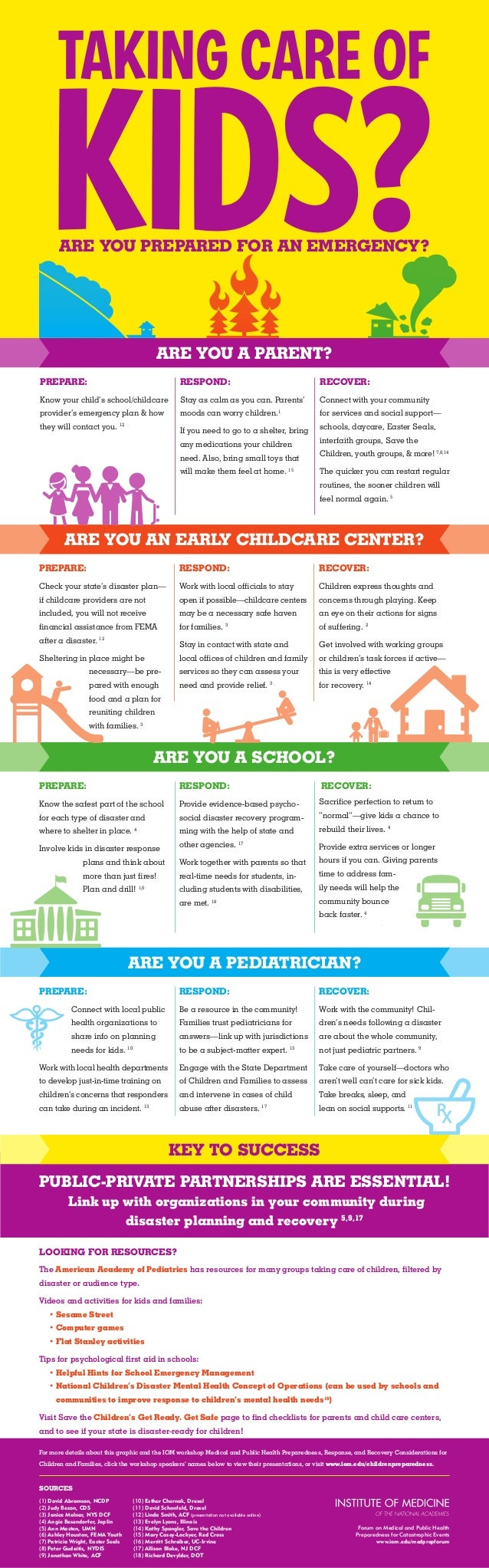 Infographic: Preparedness, Response and Recovery Considerations for Children and Families