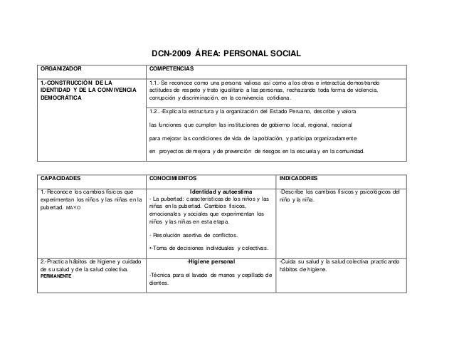 DCN-2009 ÁREA: PERSONAL SOCIAL ORGANIZADOR COMPETENCIAS 1.-CONSTRUCCIÓN DE LA IDENTIDAD Y DE LA CONVIVENCIA DEMOCRÁTICA 1....