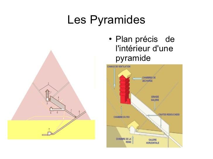 Les Pyramides      ●   Plan précis de          lintérieur dune          pyramide