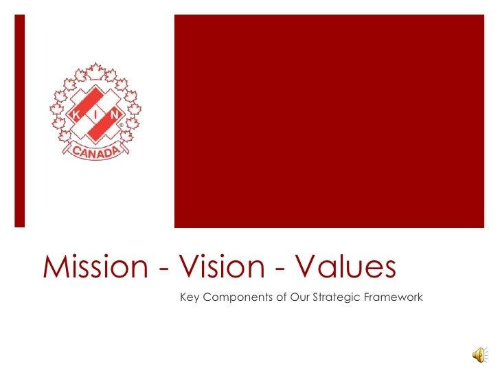 Mission - Vision - Values<br />Key Components of Our Strategic Framework<br />
