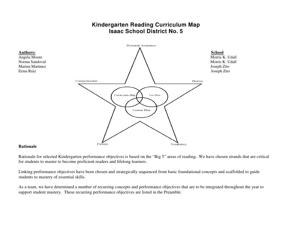 Kindergarten Reading Curriculum Map                                              Isaac School District No. 5Authors:      ...