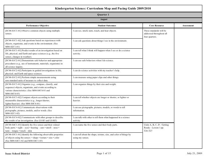 Kindergarten Science: Curriculum Map and Pacing Guide 2009/2010                                                           ...