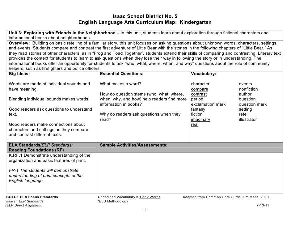 Isaac School District No. 5                                     English Language Arts Curriculum Map: Kindergarten Unit 3:...
