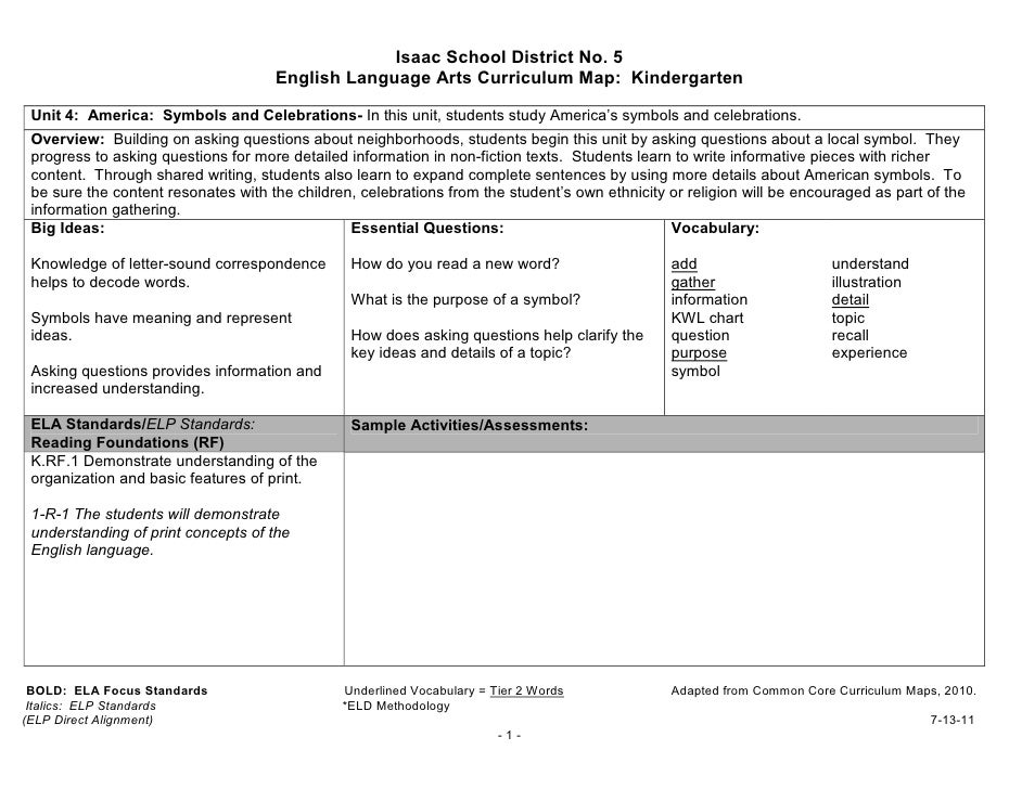 Isaac School District No. 5                                     English Language Arts Curriculum Map: Kindergarten Unit 4:...