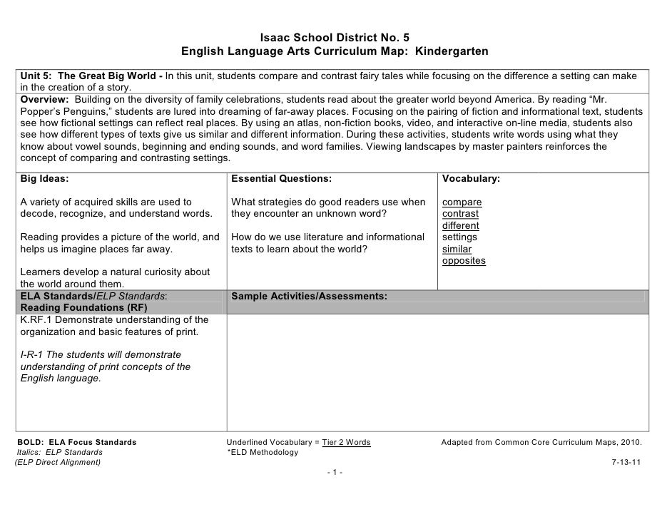 Isaac School District No. 5                                     English Language Arts Curriculum Map: Kindergarten Unit 5:...